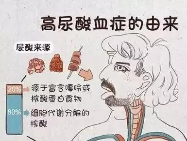 什么是痛风?痛风的初期症状