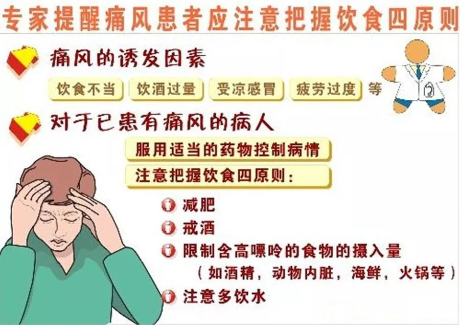 痛风发作常见的诱因是什么?高尿酸血症对身体的危害!